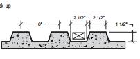 Form Liner Ribbed Design   Tri-Boro Construction Supply