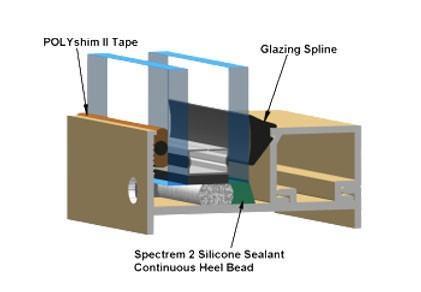 Tremco Inc Glazing Spline Glazing Spline 48ws